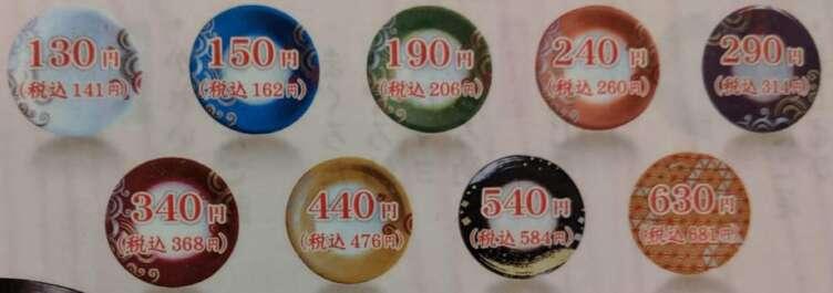 回転寿司トリトンのお皿別値段